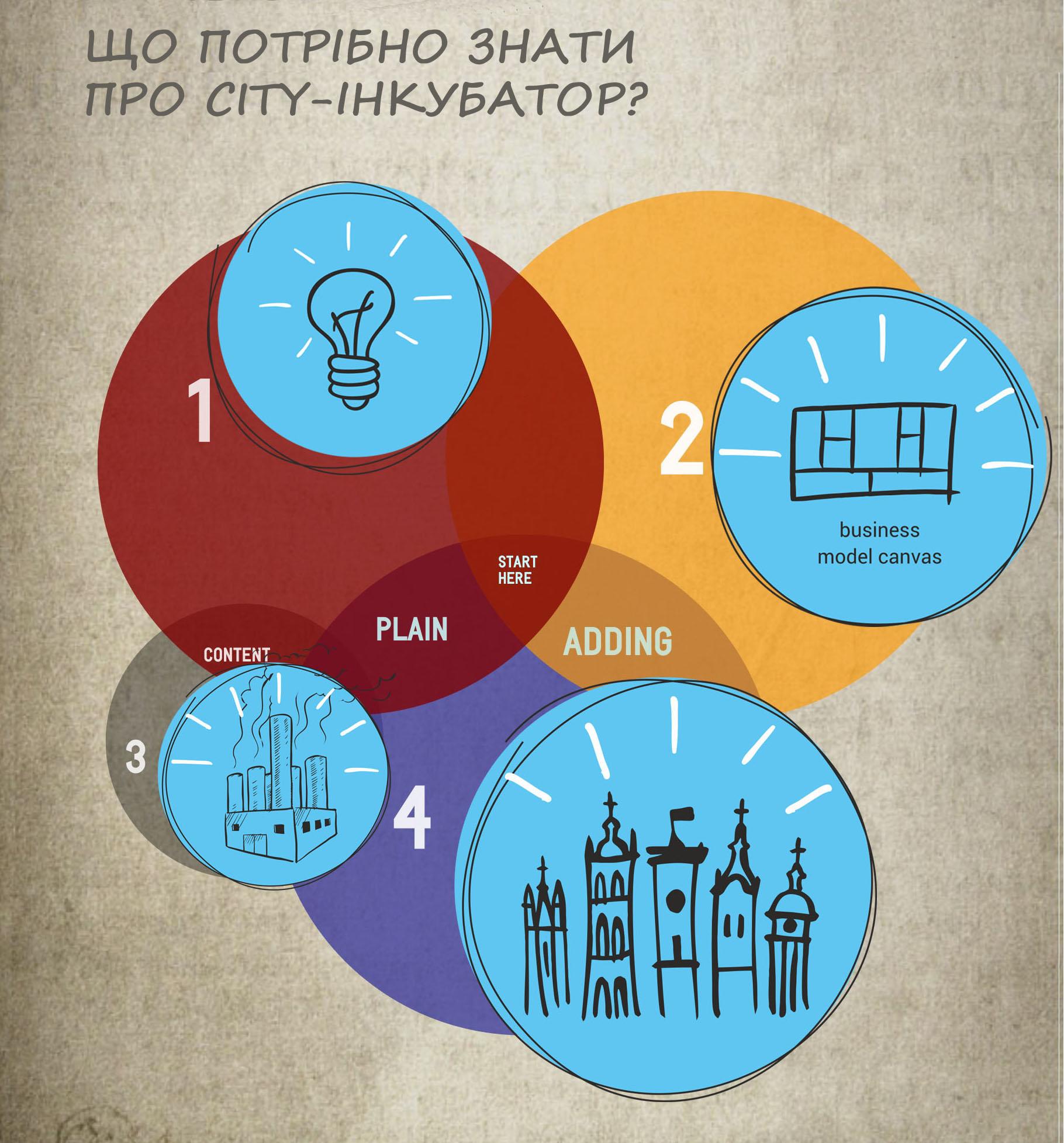city-in